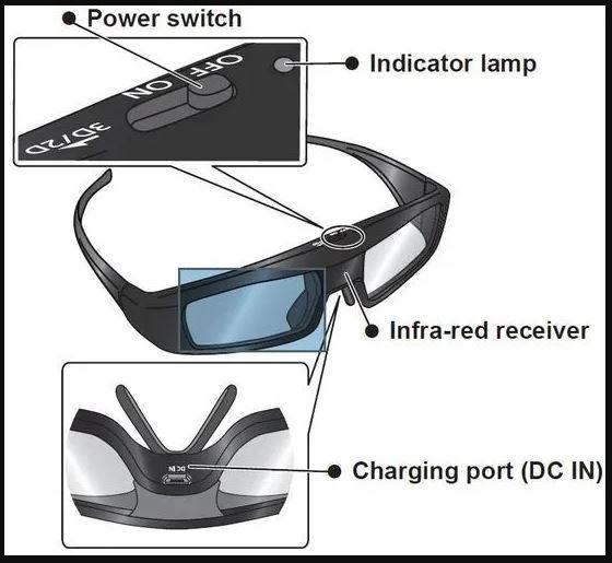 عینک 3 بعدی پاناسونیک